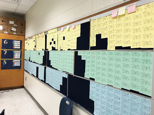 Data Walls 1