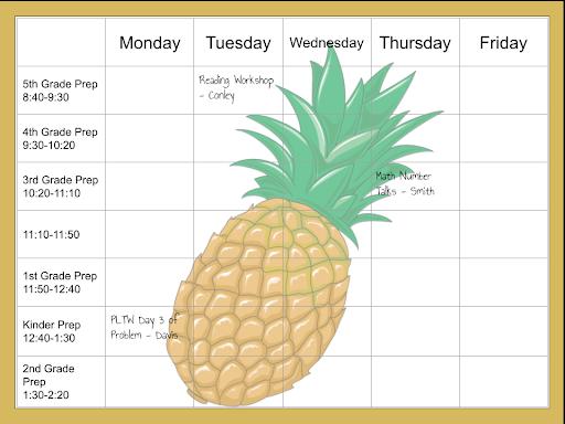 Conley - Pineapple Chart