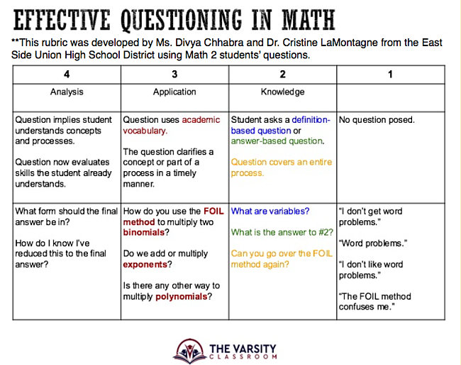 effective-questioning-in-math-1