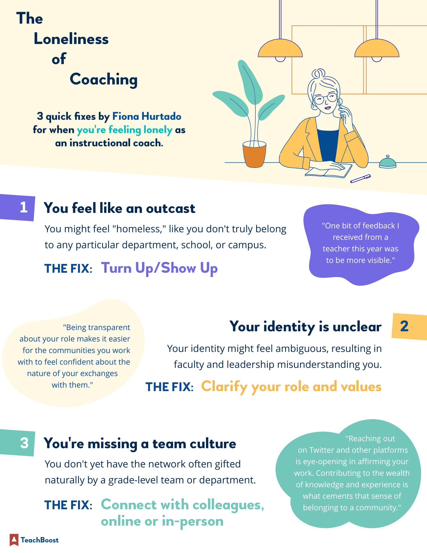 Loneliness_of_Coaching_Infographic_v1-1